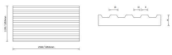 3d Panel Wymiary frezowanych płyt